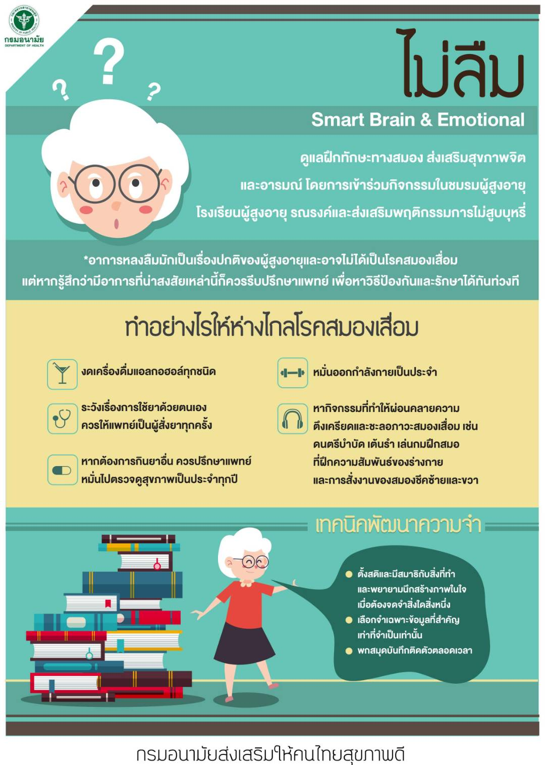 ไม่ลืม Smart Brain & Emotional