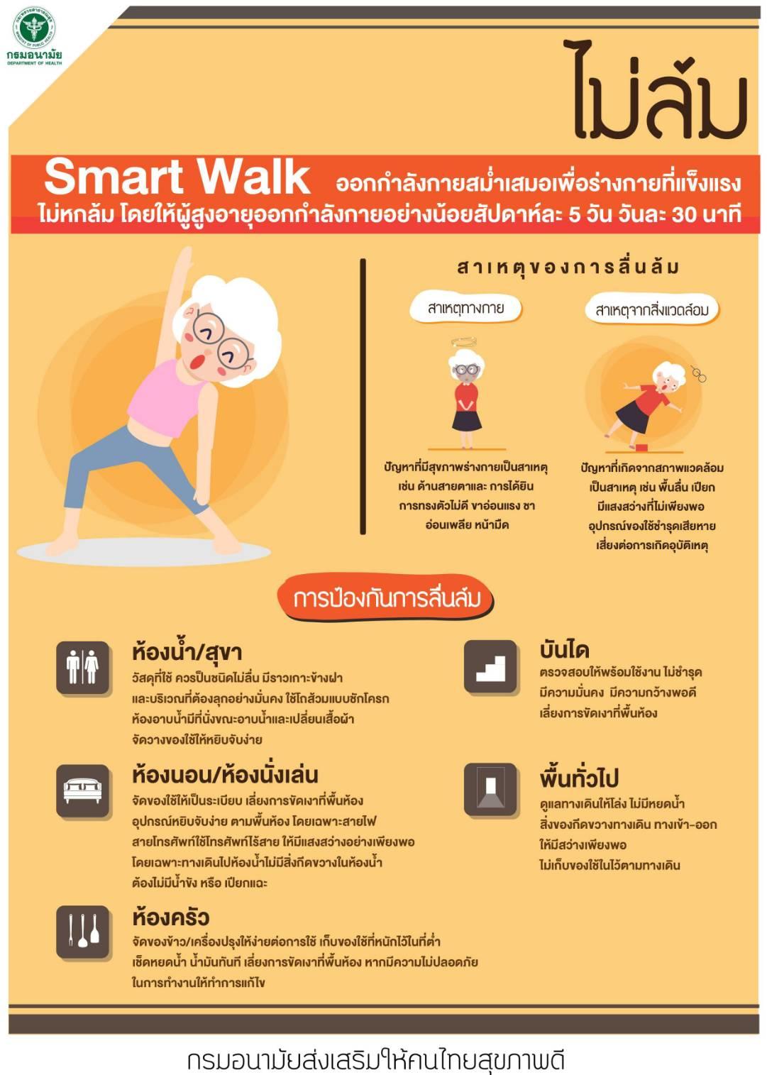 ไม่ล้ม Smart Walk