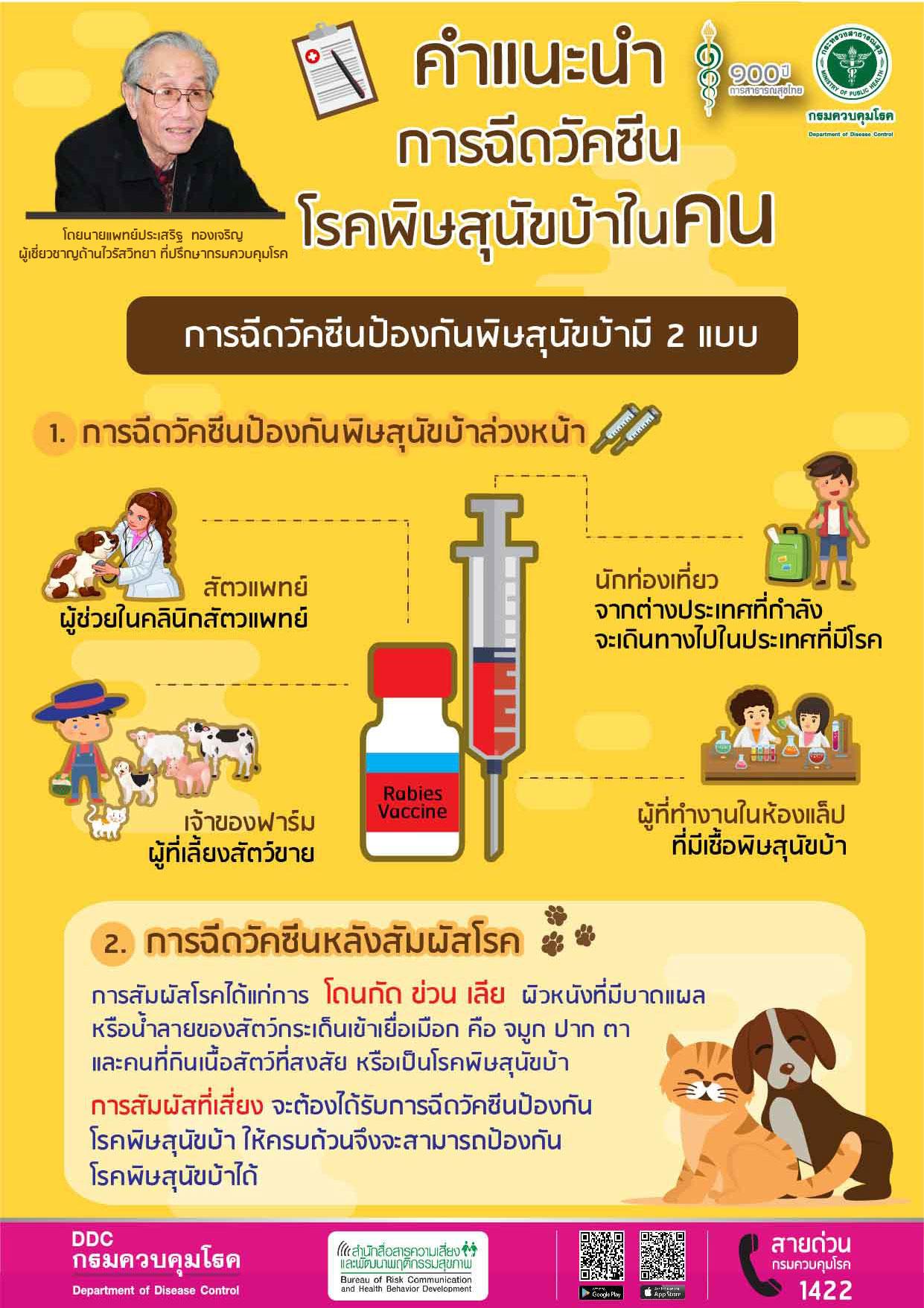 คำแนะนำการฉีดวัคซีนโรคพิษสุนัขบ้าในคน