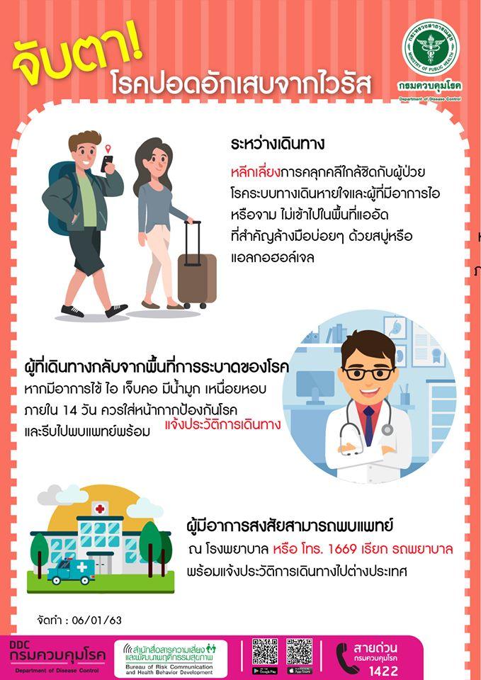 จับตาโรคปอดอักเสบจากไวรัส